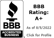 Nature's Way Pest Control Inc. BBB Business Review